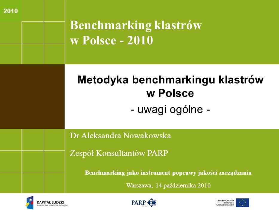 2010 Benchmarking klastrów w Polsce - 2010 Dr Aleksandra Nowakowska Zespół Konsultantów PARP Benchmarking jako instrument poprawy jakości zarządzania