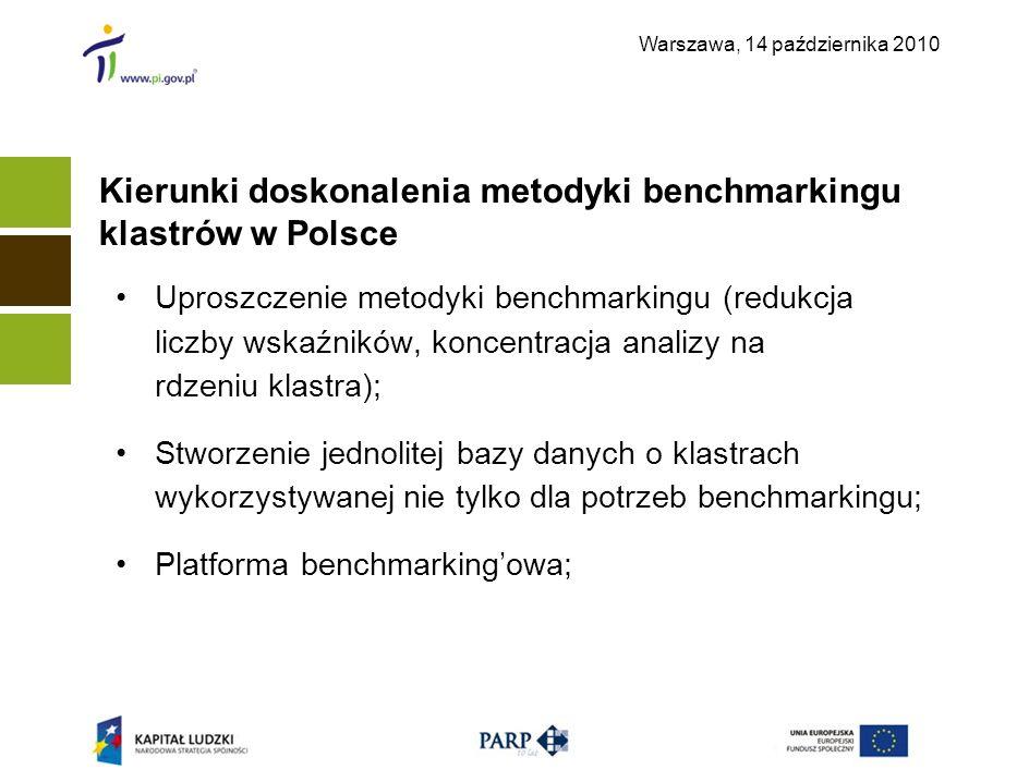 Warszawa, 14 października 2010 Kierunki doskonalenia metodyki benchmarkingu klastrów w Polsce Uproszczenie metodyki benchmarkingu (redukcja liczby wsk