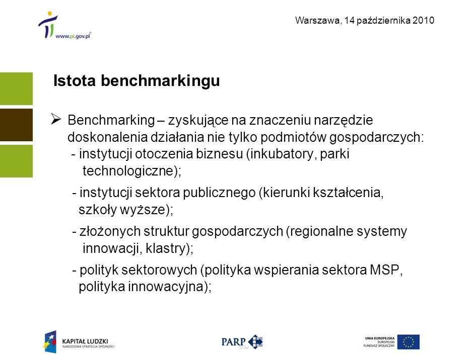 Warszawa, 14 października 2010 Istota benchmarkingu Benchmarking – zyskujące na znaczeniu narzędzie doskonalenia działania nie tylko podmiotów gospoda
