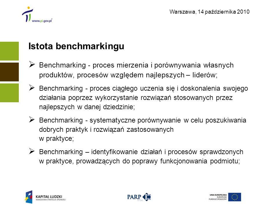 Warszawa, 14 października 2010 Istota benchmarkingu Benchmarking - proces mierzenia i porównywania własnych produktów, procesów względem najlepszych –