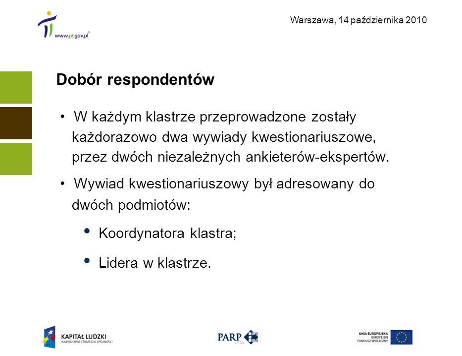 Warszawa, 14 października 2010 Dobór respondentów W każdym klastrze przeprowadzone zostały każdorazowo dwa wywiady kwestionariuszowe, przez dwóch niez
