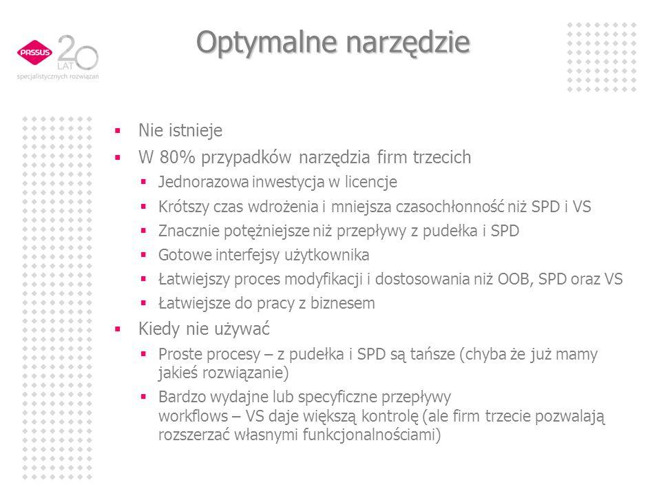 Optymalne narzędzie Nie istnieje W 80% przypadków narzędzia firm trzecich Jednorazowa inwestycja w licencje Krótszy czas wdrożenia i mniejsza czasochłonność niż SPD i VS Znacznie potężniejsze niż przepływy z pudełka i SPD Gotowe interfejsy użytkownika Łatwiejszy proces modyfikacji i dostosowania niż OOB, SPD oraz VS Łatwiejsze do pracy z biznesem Kiedy nie używać Proste procesy – z pudełka i SPD są tańsze (chyba że już mamy jakieś rozwiązanie) Bardzo wydajne lub specyficzne przepływy workflows – VS daje większą kontrolę (ale firm trzecie pozwalają rozszerzać własnymi funkcjonalnościami)