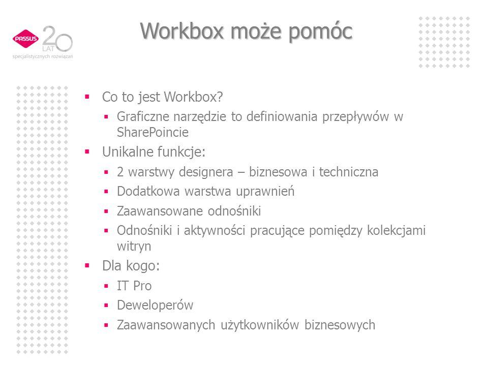 Workbox może pomóc Co to jest Workbox.