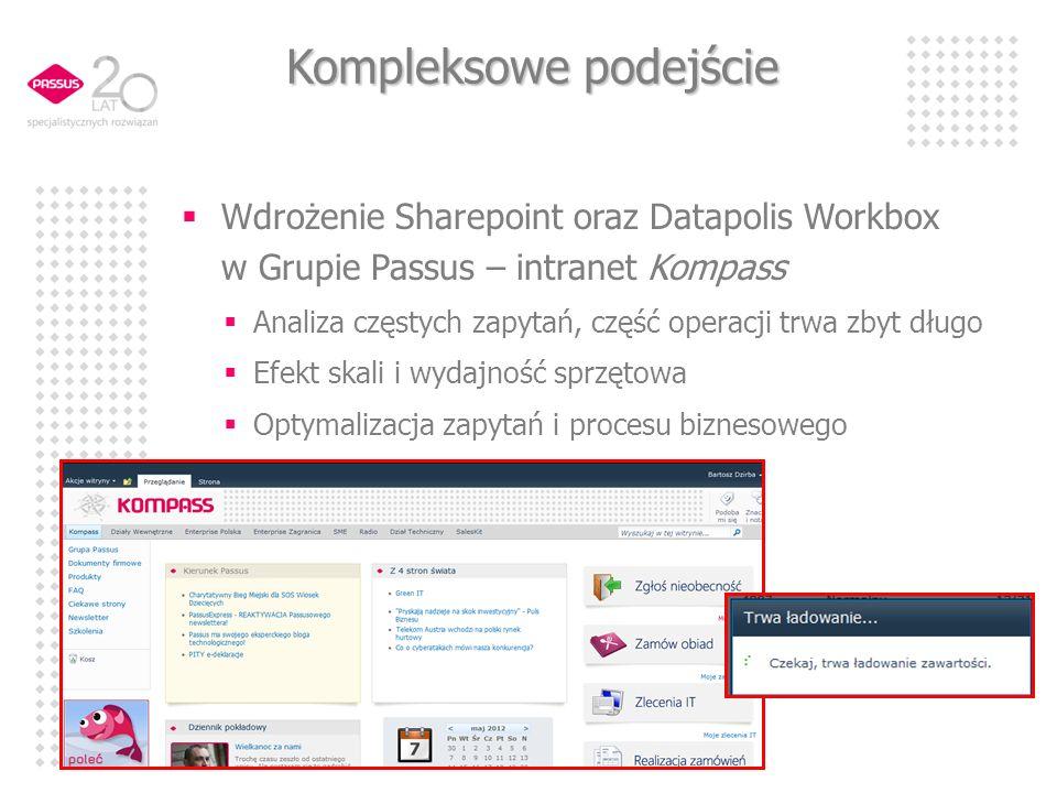 Kompleksowe podejście Wdrożenie Sharepoint oraz Datapolis Workbox w Grupie Passus – intranet Kompass Analiza częstych zapytań, część operacji trwa zbyt długo Efekt skali i wydajność sprzętowa Optymalizacja zapytań i procesu biznesowego