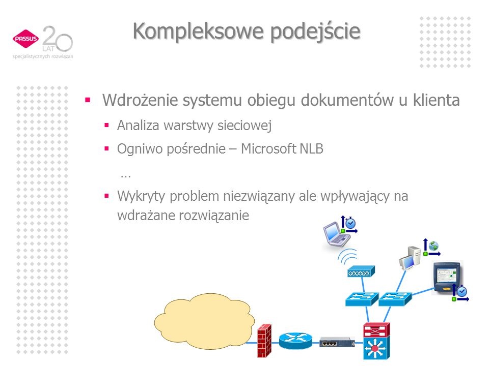 Kompleksowe podejście Wdrożenie systemu obiegu dokumentów u klienta Analiza warstwy sieciowej Ogniwo pośrednie – Microsoft NLB … Wykryty problem niezwiązany ale wpływający na wdrażane rozwiązanie