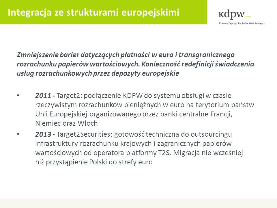 Integracja ze strukturami europejskimi Zmniejszenie barier dotyczących płatności w euro i transgranicznego rozrachunku papierów wartościowych. Koniecz