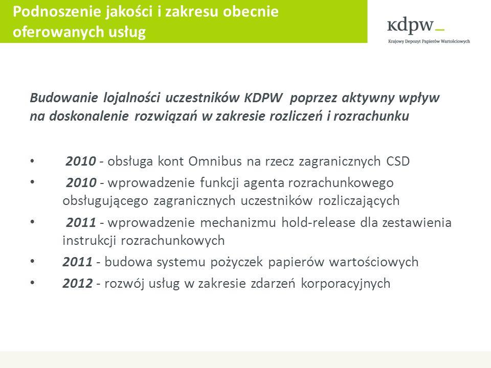 Podnoszenie jakości i zakresu obecnie oferowanych usług Budowanie lojalności uczestników KDPW poprzez aktywny wpływ na doskonalenie rozwiązań w zakres