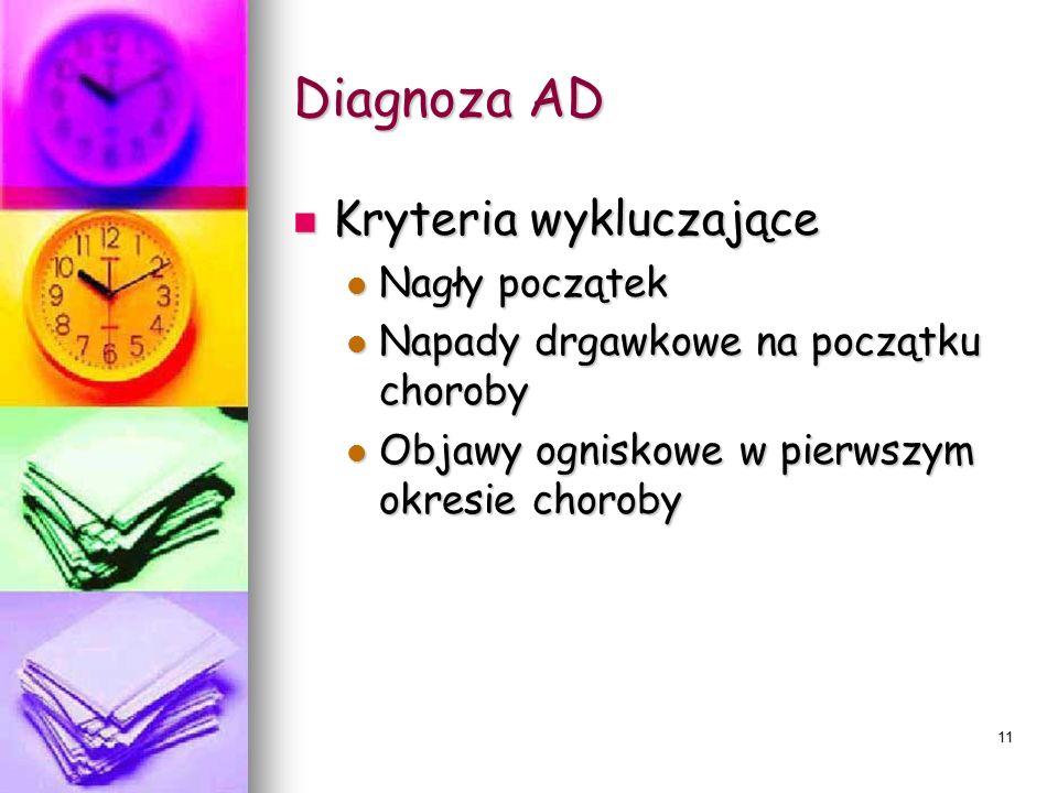 11 Diagnoza AD Kryteria wykluczające Kryteria wykluczające Nagły początek Nagły początek Napady drgawkowe na początku choroby Napady drgawkowe na pocz