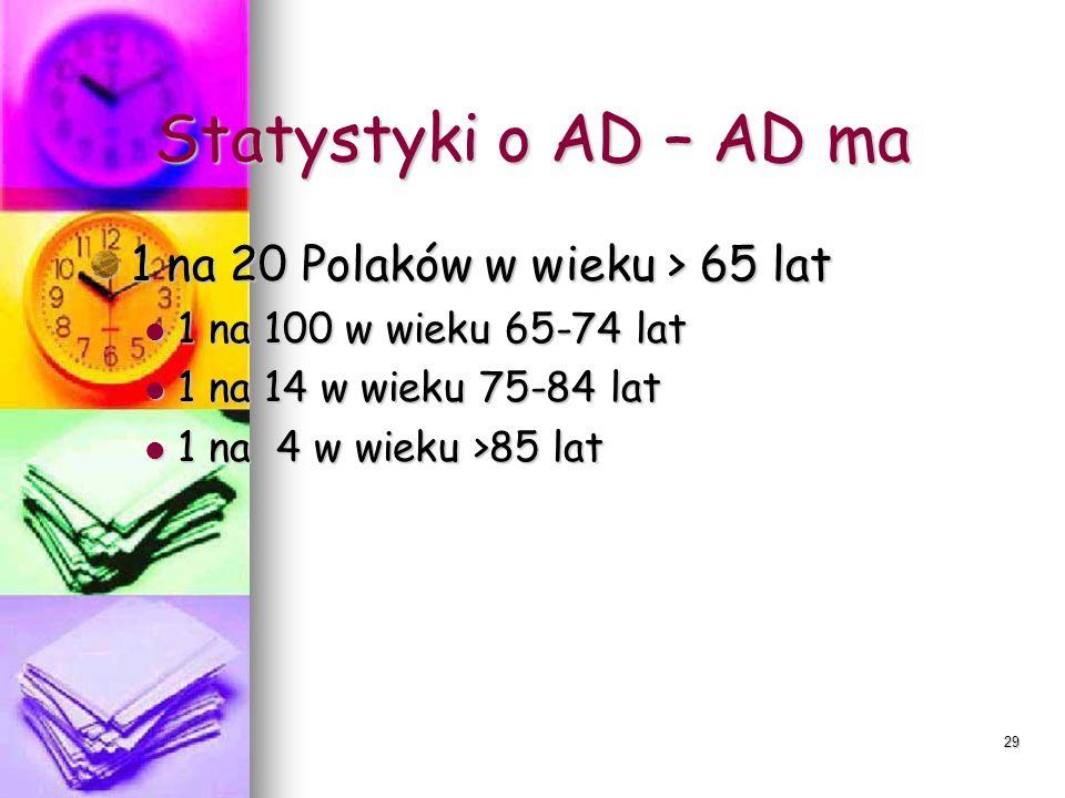 29 Statystyki o AD – AD ma 1 na 20 Polaków w wieku > 65 lat 1 na 100 w wieku 65-74 lat 1 na 100 w wieku 65-74 lat 1 na 14 w wieku 75-84 lat 1 na 14 w