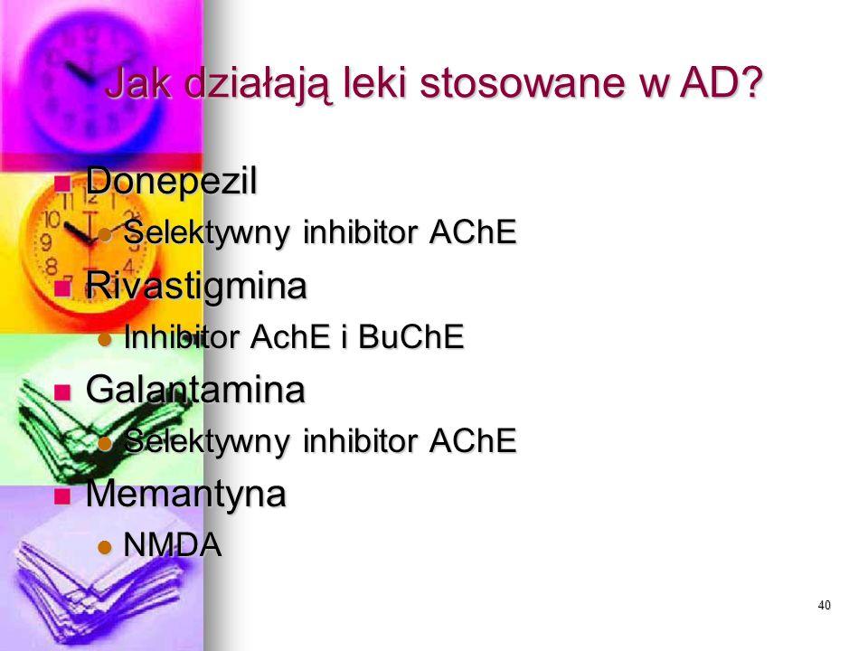 40 Jak działają leki stosowane w AD? Donepezil Donepezil Selektywny inhibitor AChE Selektywny inhibitor AChE Rivastigmina Rivastigmina Inhibitor AchE