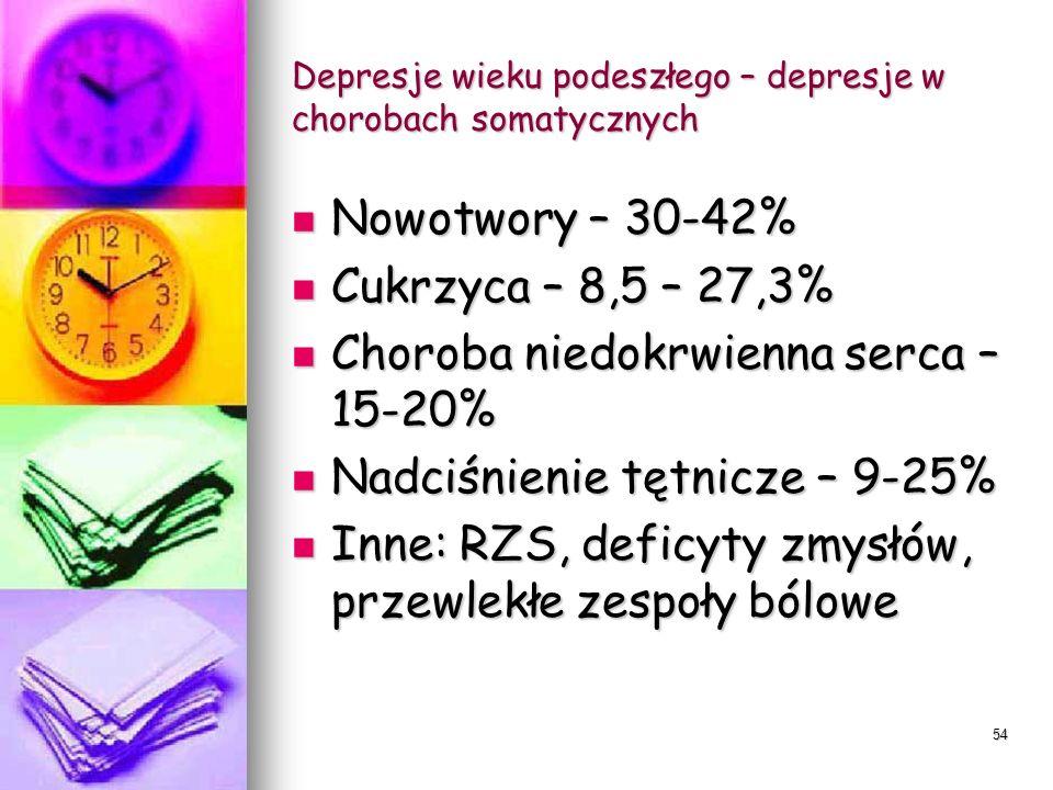 54 Depresje wieku podeszłego – depresje w chorobach somatycznych Nowotwory – 30-42% Nowotwory – 30-42% Cukrzyca – 8,5 – 27,3% Cukrzyca – 8,5 – 27,3% C