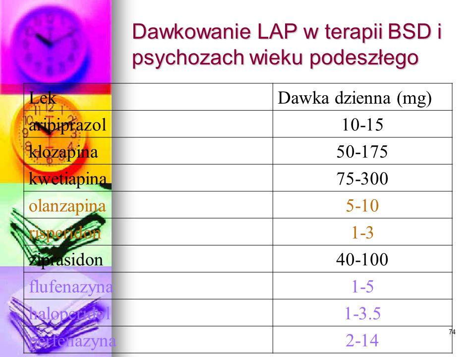 74 Dawkowanie LAP w terapii BSD i psychozach wieku podeszłego LekDawka dzienna (mg) aripiprazol10-15 klozapina50-175 kwetiapina75-300 olanzapina5-10 r