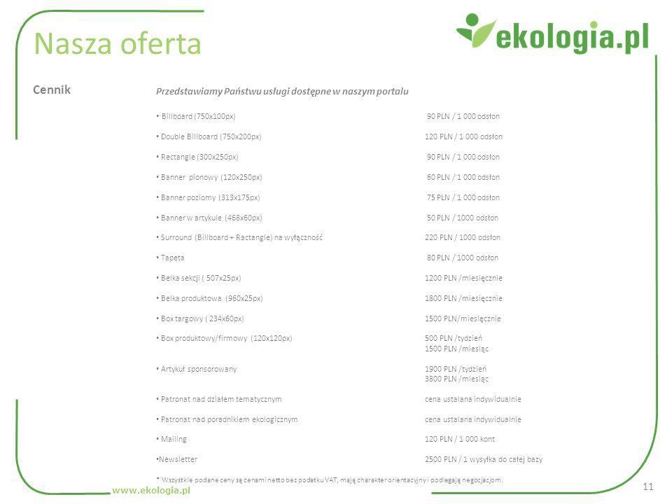 Nasza oferta Przedstawiamy Państwu usługi dostępne w naszym portalu Billboard (750x100px) 90 PLN / 1 000 odsłon Double Billboard (750x200px)120 PLN /
