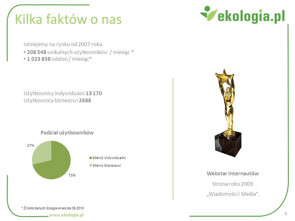 Kilka faktów o nas Istniejemy na rynku od 2007 roku. 208 548 unikalnych użytkowników / miesiąc * 1 023 858 odsłon / miesiąc* Użytkownicy indywidualni