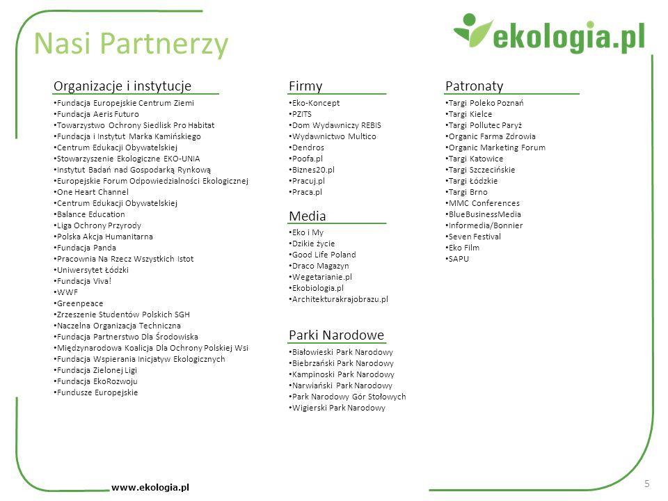 Nasi Partnerzy www.ekologia.pl Organizacje i instytucjeFirmy Fundacja Europejskie Centrum Ziemi Fundacja Aeris Futuro Towarzystwo Ochrony Siedlisk Pro