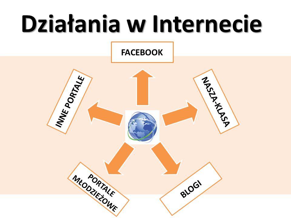 Działania w Internecie FACEBOOK NASZA-KLASA BLOGI PORTALE MŁODZIEŻOWE INNE PORTALE