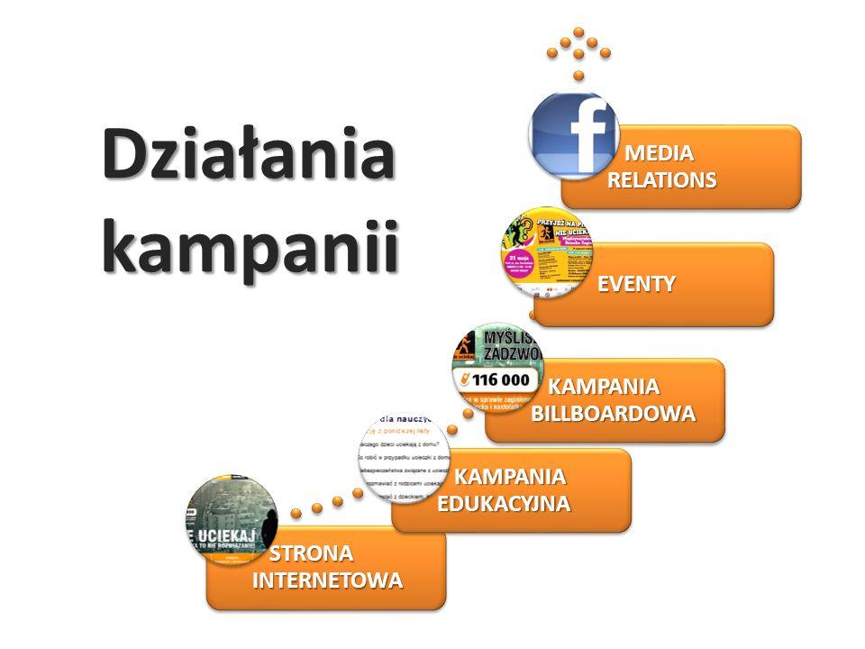 STRONA INTERNETOWA STRONA INTERNETOWA KAMPANIA EDUKACYJNA KAMPANIA EDUKACYJNA KAMPANIA BILLBOARDOWA KAMPANIA BILLBOARDOWA EVENTY EVENTY MEDIA RELATION