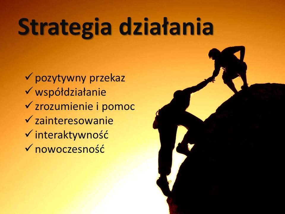 Strategia działania pozytywny przekaz współdziałanie zrozumienie i pomoc zainteresowanie interaktywność nowoczesność