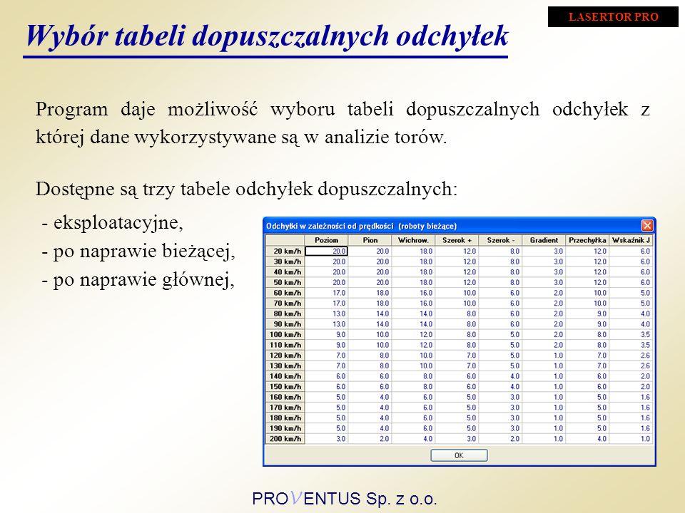 Wybór tabeli dopuszczalnych odchyłek Program daje możliwość wyboru tabeli dopuszczalnych odchyłek z której dane wykorzystywane są w analizie torów.