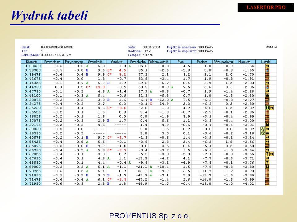 Wydruk tabeli LASERTOR PRO PRO V ENTUS Sp. z o.o.