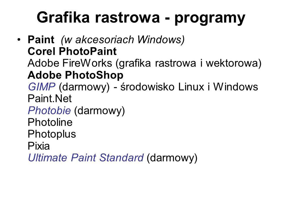 Grafika rastrowa - programy Paint (w akcesoriach Windows) Corel PhotoPaint Adobe FireWorks (grafika rastrowa i wektorowa) Adobe PhotoShop GIMP (darmow