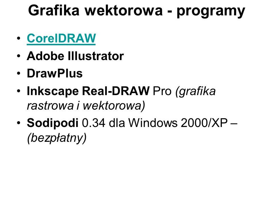 Grafika wektorowa - programy CorelDRAW Adobe Illustrator DrawPlus Inkscape Real-DRAW Pro (grafika rastrowa i wektorowa) Sodipodi 0.34 dla Windows 2000