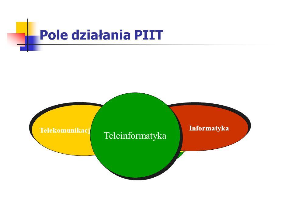 Pole działania PIIT Biuro eMarketing & Sprzedaż Informatyka Telekomunikacja Teleinformatyka