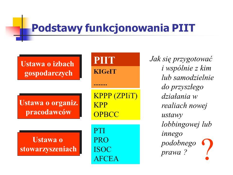 Podstawy funkcjonowania PIIT Ustawa o izbach gospodarczych Ustawa o izbach gospodarczych Ustawa o organiz. pracodawców Ustawa o organiz. pracodawców U