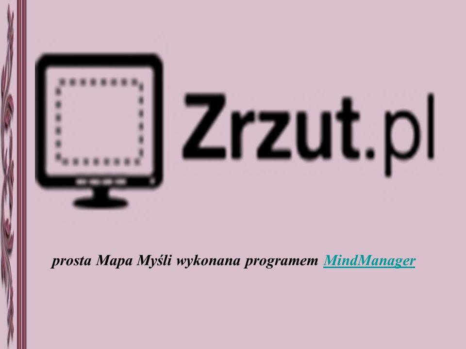 prosta Mapa Myśli wykonana programem MindManagerMindManager