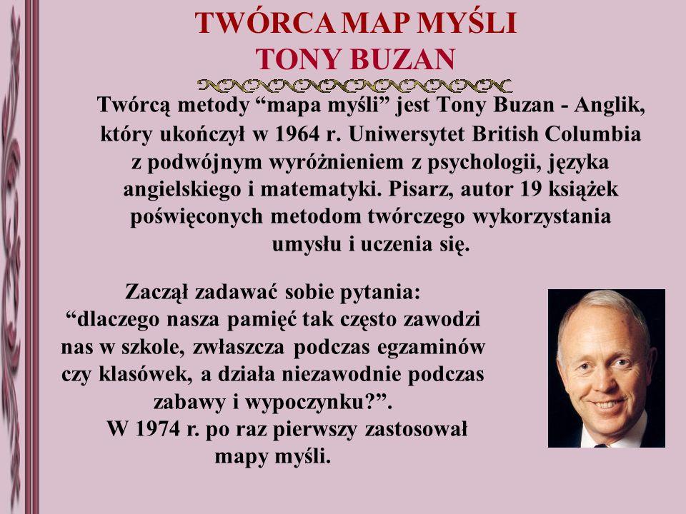 Twórcą metody mapa myśli jest Tony Buzan - Anglik, który ukończył w 1964 r. Uniwersytet British Columbia z podwójnym wyróżnieniem z psychologii, język