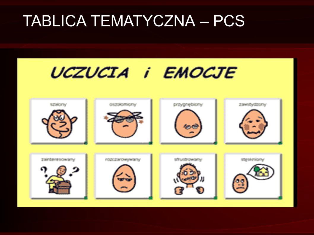 TABLICA TEMATYCZNA – PCS