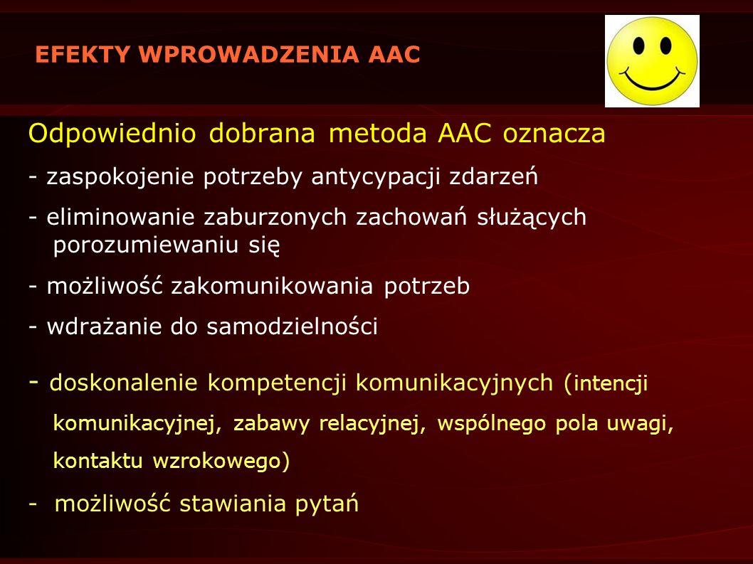 EFEKTY WPROWADZENIA AAC Odpowiednio dobrana metoda AAC oznacza - zaspokojenie potrzeby antycypacji zdarzeń - eliminowanie zaburzonych zachowań służący
