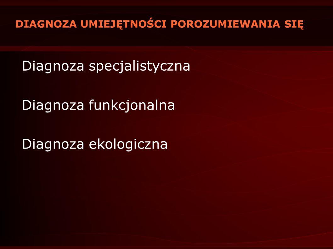 DIAGNOZA UMIEJĘTNOŚCI POROZUMIEWANIA SIĘ Diagnoza specjalistyczna Diagnoza funkcjonalna Diagnoza ekologiczna