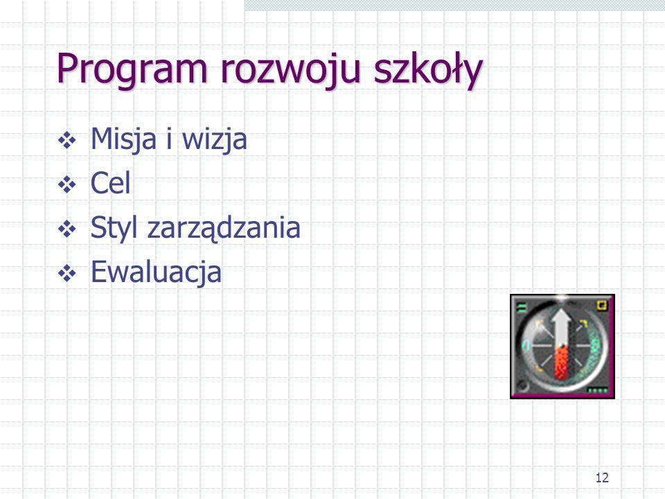 12 Program rozwoju szkoły Misja i wizja Cel Styl zarządzania Ewaluacja