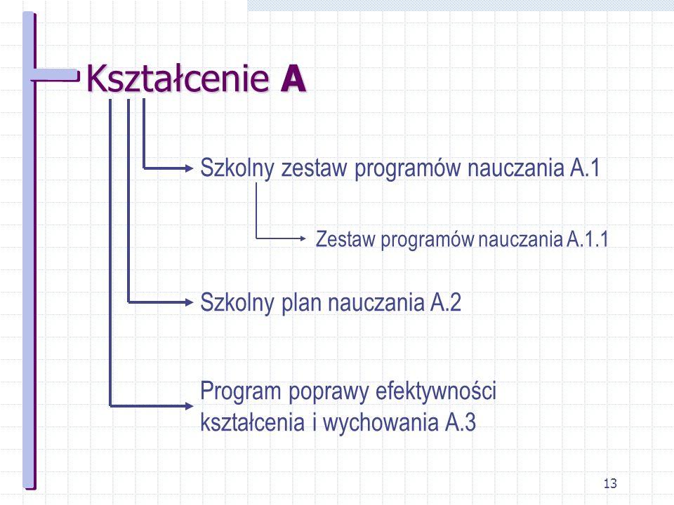 13 Kształcenie A Szkolny zestaw programów nauczania A.1 Zestaw programów nauczania A.1.1 Szkolny plan nauczania A.2 Program poprawy efektywności kszta