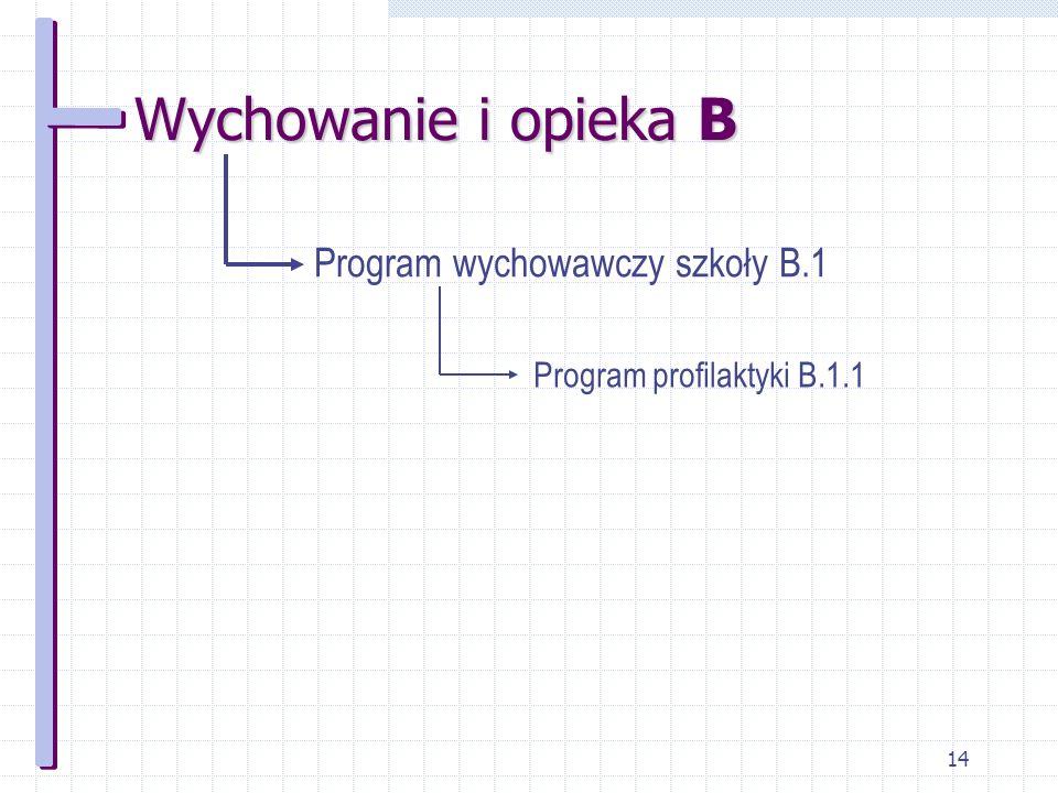 14 Wychowanie i opieka B Program wychowawczy szkoły B.1 Program profilaktyki B.1.1