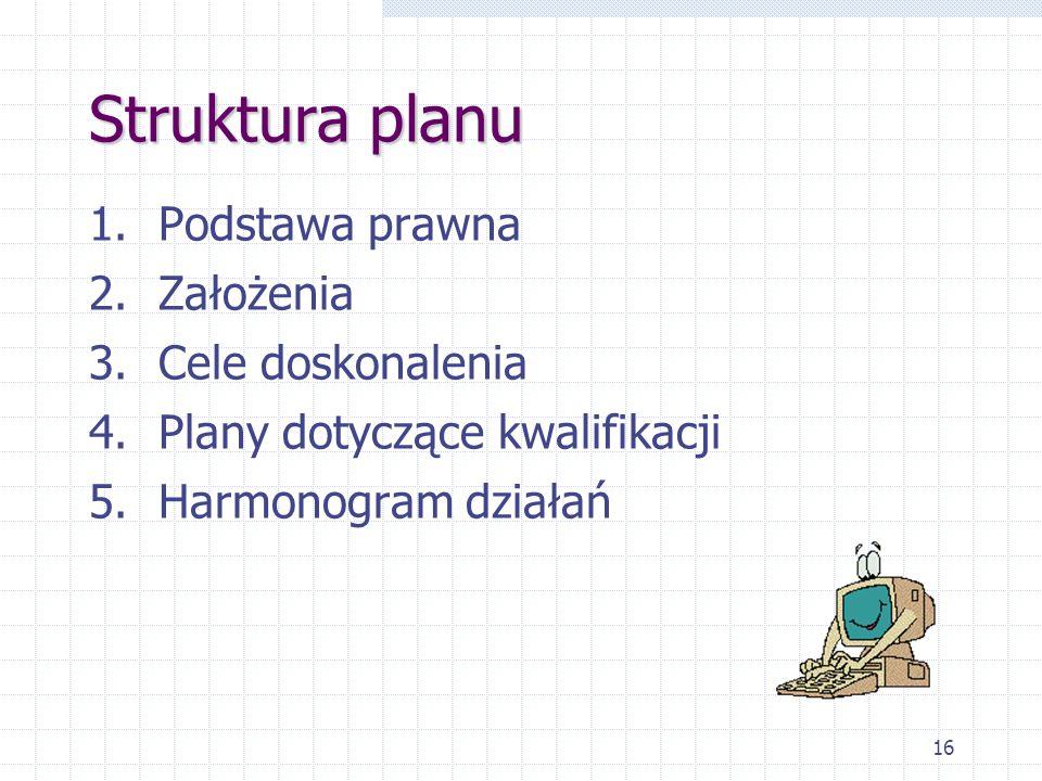 16 Struktura planu 1.Podstawa prawna 2.Założenia 3.Cele doskonalenia 4.Plany dotyczące kwalifikacji 5.Harmonogram działań