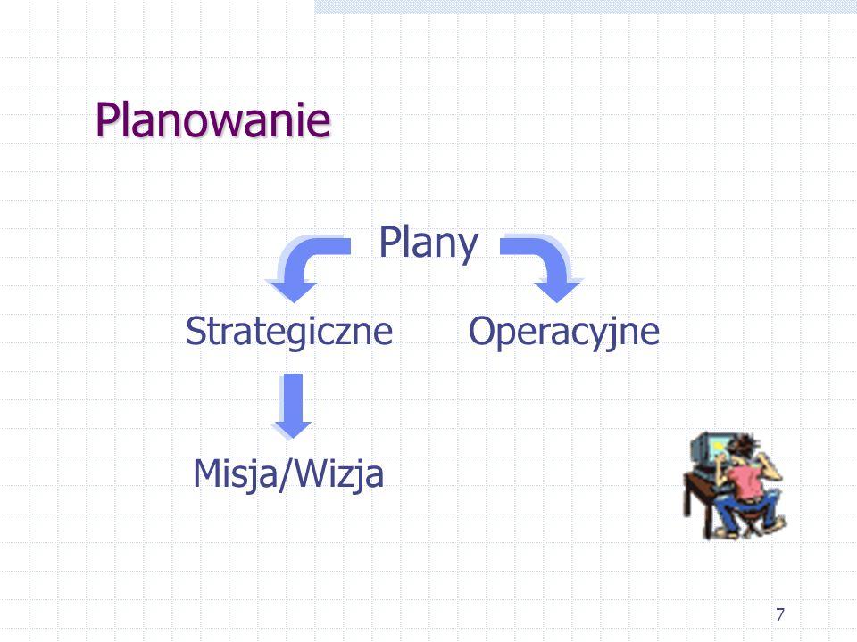 7 Planowanie Plany StrategiczneOperacyjne Misja/Wizja