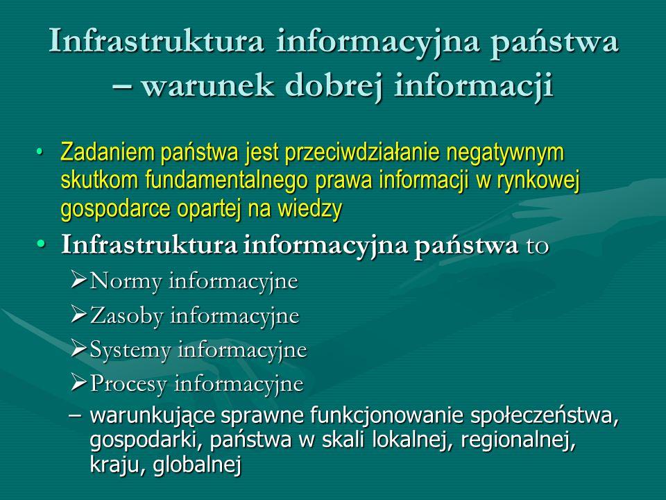 Infrastruktura informacyjna państwa – warunek dobrej informacji Zadaniem państwa jest przeciwdziałanie negatywnym skutkom fundamentalnego prawa inform