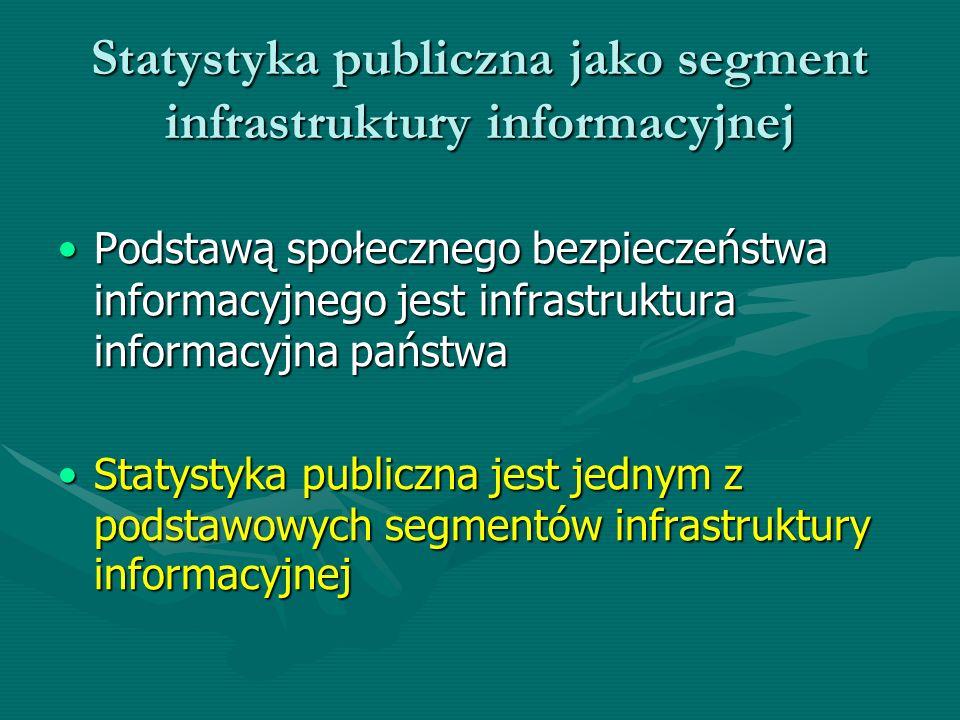 Statystyka publiczna jako segment infrastruktury informacyjnej Podstawą społecznego bezpieczeństwa informacyjnego jest infrastruktura informacyjna pań