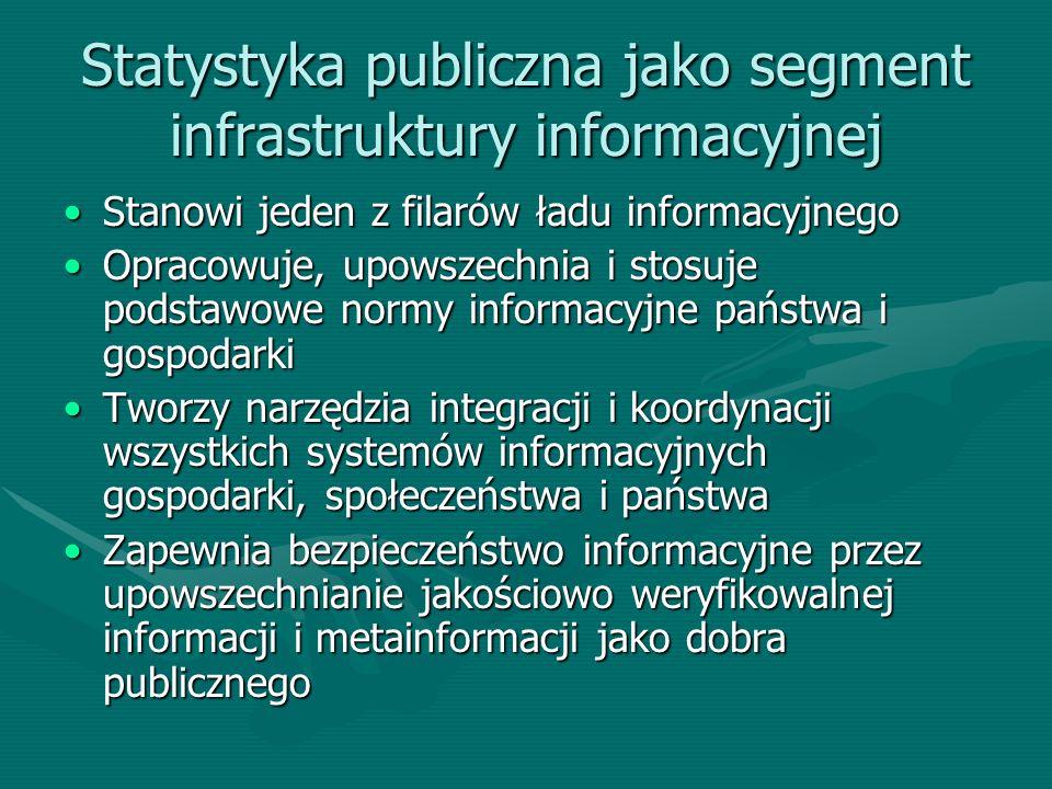 Statystyka publiczna jako segment infrastruktury informacyjnej Stanowi jeden z filarów ładu informacyjnegoStanowi jeden z filarów ładu informacyjnego