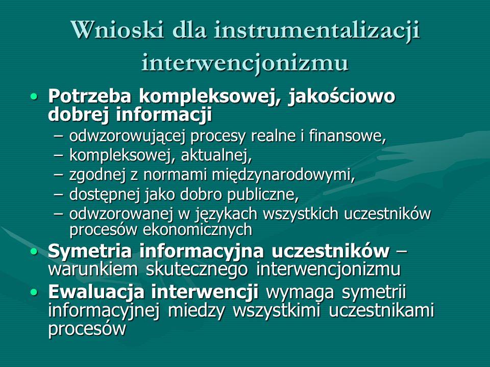 Wnioski dla instrumentalizacji interwencjonizmu Potrzeba kompleksowej, jakościowo dobrej informacjiPotrzeba kompleksowej, jakościowo dobrej informacji