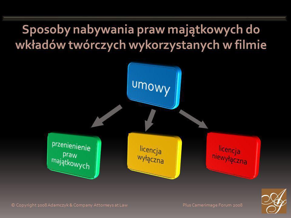 Sposoby nabywania praw majątkowych do wkładów twórczych wykorzystanych w filmie