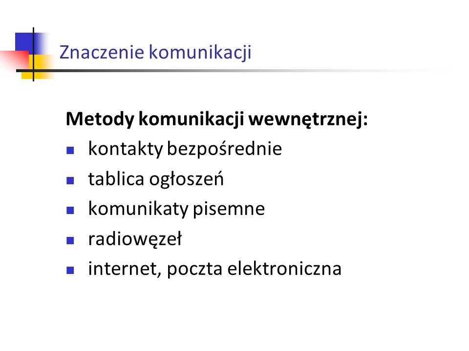 Znaczenie komunikacji Metody komunikacji wewnętrznej: kontakty bezpośrednie tablica ogłoszeń komunikaty pisemne radiowęzeł internet, poczta elektronic
