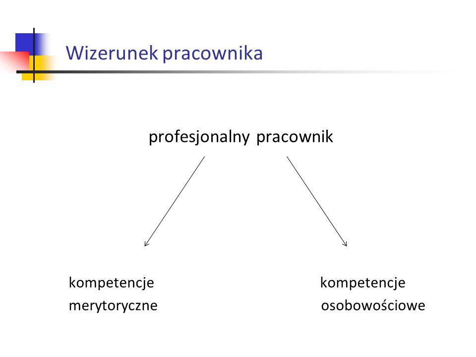 Wizerunek pracownika profesjonalny pracownik kompetencje kompetencje merytoryczne osobowościowe