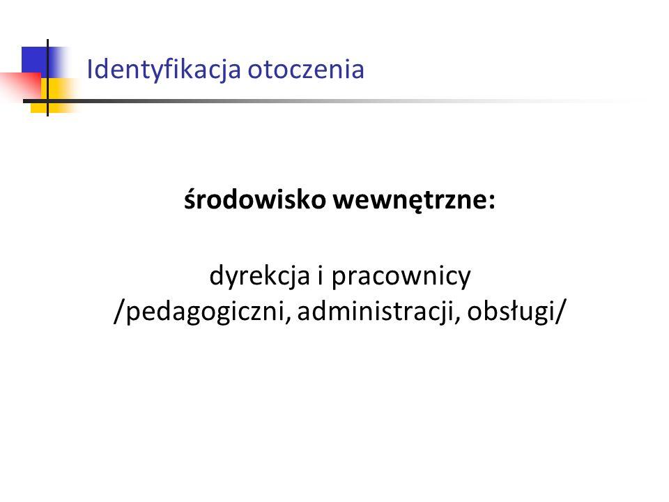 środowisko wewnętrzne: dyrekcja i pracownicy /pedagogiczni, administracji, obsługi/ Identyfikacja otoczenia