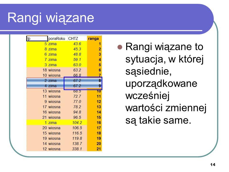 14 Rangi wiązane Rangi wiązane to sytuacja, w której sąsiednie, uporządkowane wcześniej wartości zmiennej są takie same.