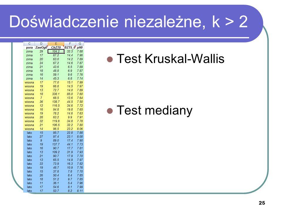 25 Doświadczenie niezależne, k > 2 Test Kruskal-Wallis Test mediany