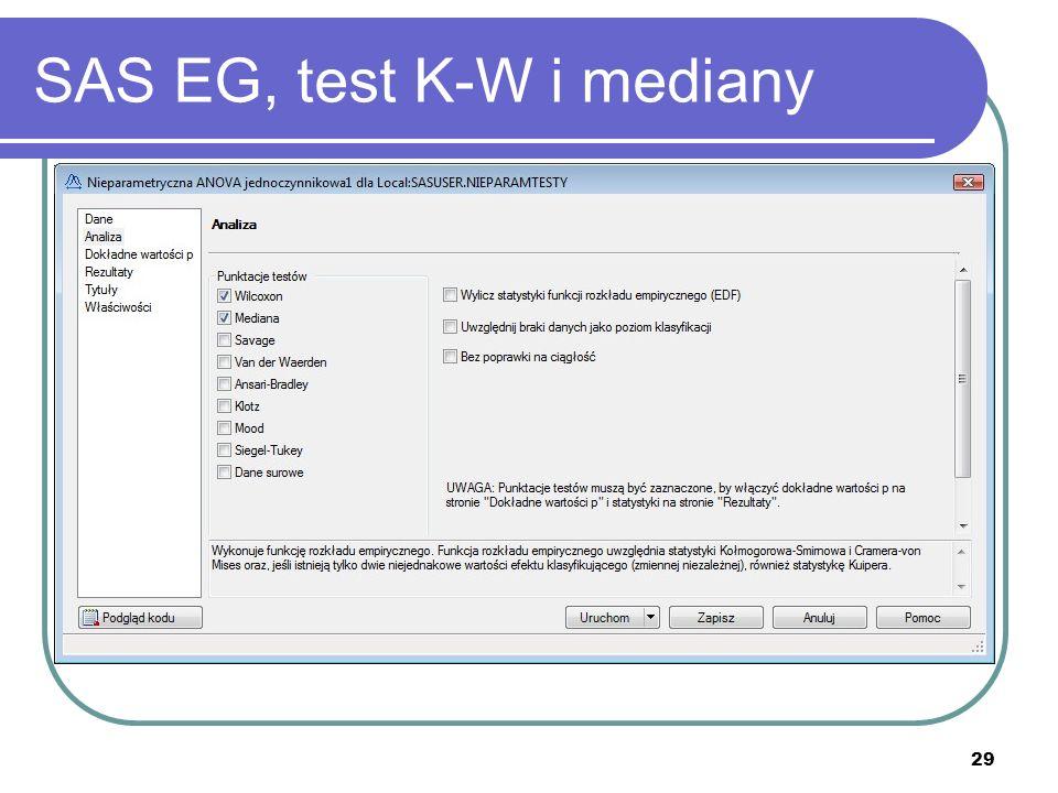 29 SAS EG, test K-W i mediany