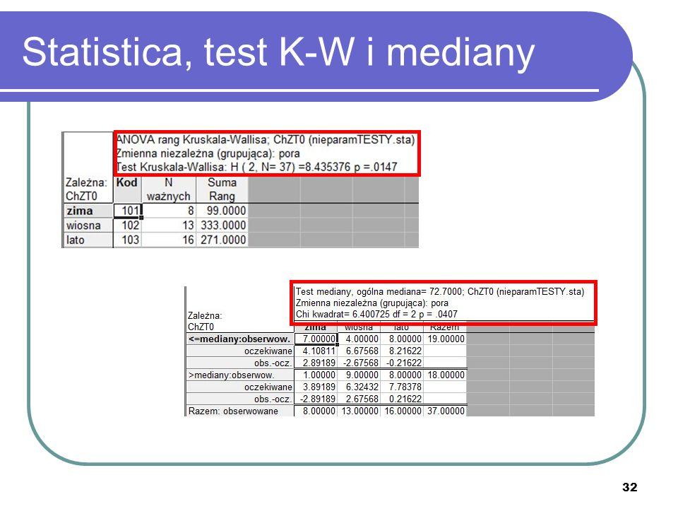 32 Statistica, test K-W i mediany